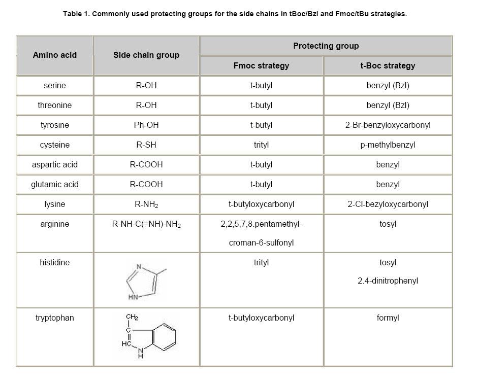 organic synthesis with enzymes in non aqueous media carrea giacomo riva sergio