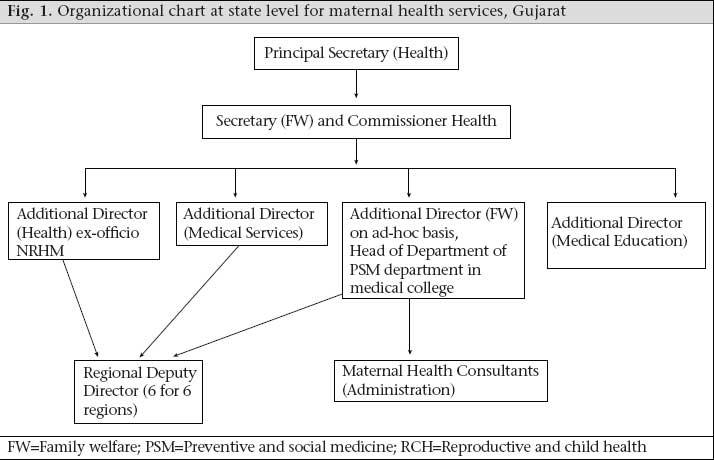 dhhs mecdc public health systems data research vital records