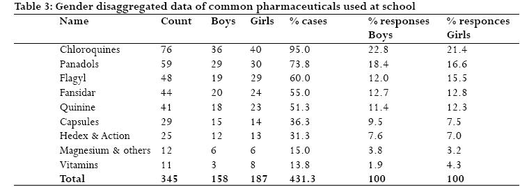categoria medicamento nexium