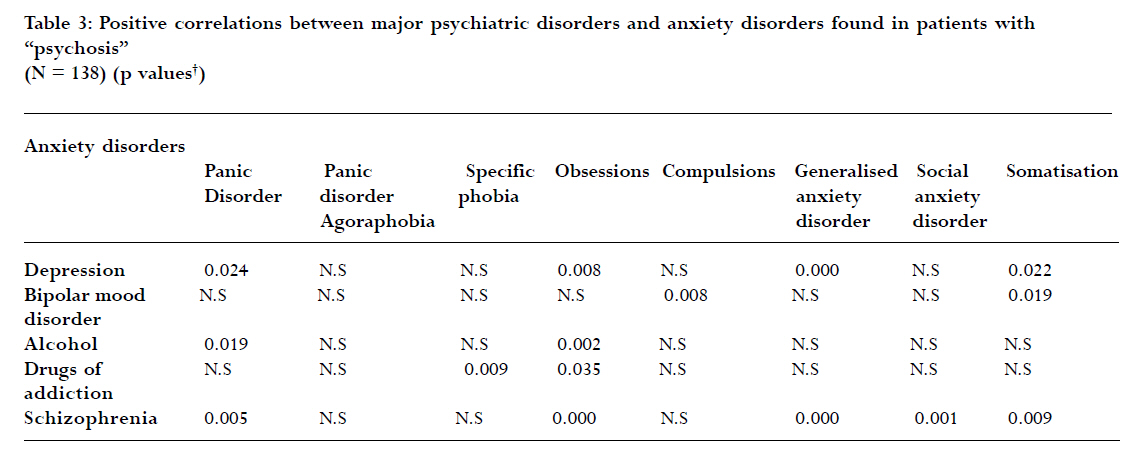 psychiatric disorders diseases and drugs schizophrenia