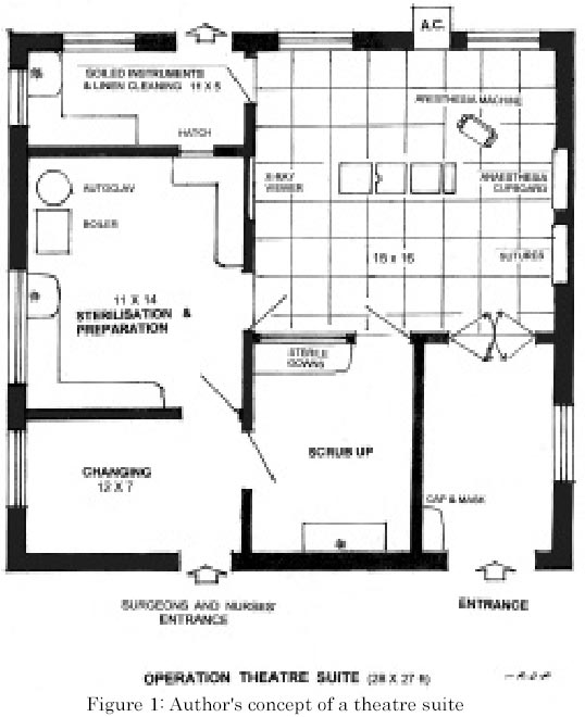 Massage The Office Floor Plan also Floor Plans For Massage Therapy Room additionally Dental Spa Office Design Ideas furthermore Massage Floor Plans furthermore Pulte Homes Floor Plans Las Vegas. on floor plans for massage therapy room