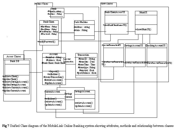Bioline international methods ccuart Image collections