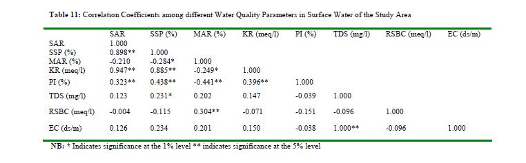 j.h stock and m.w watson introduction to econometrics pdf