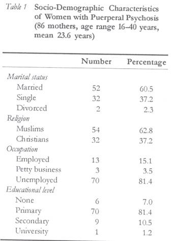 muslim single men in fifty six Muslim dating in ca , single san diego, ca, usa ethnicity: black hi 1/2 palestinian, 1/2 white, 100% muslim.