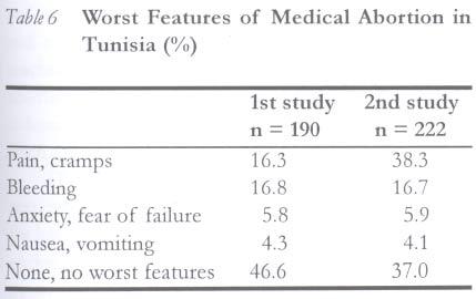Misoprostol online no prescription