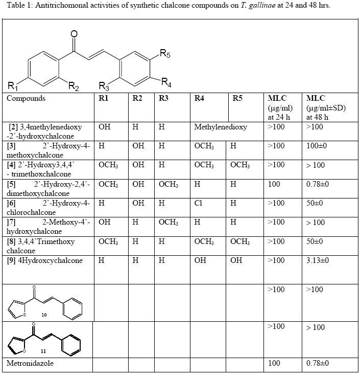 zovirax uses